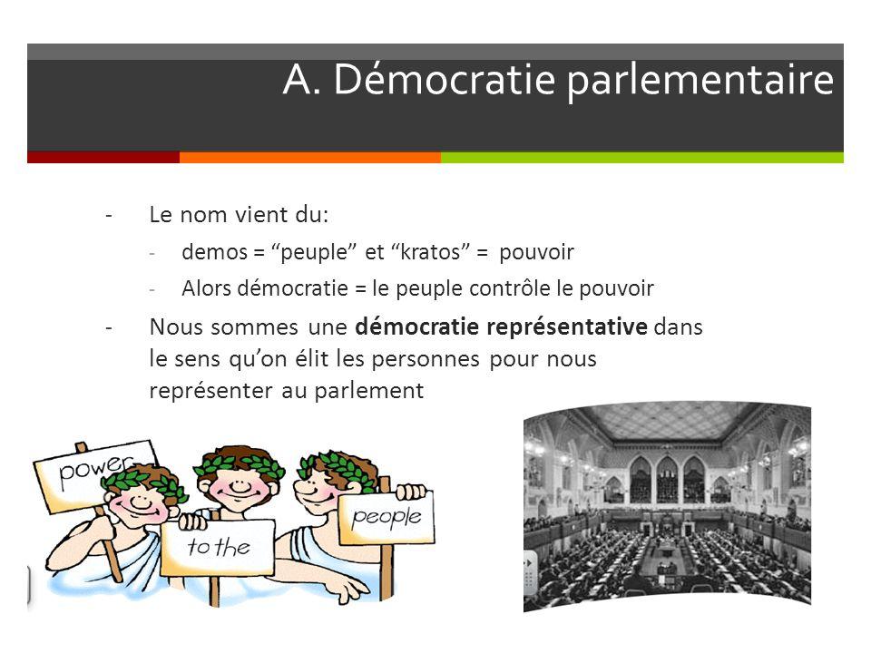 A. Démocratie parlementaire - Le nom vient du: - demos = peuple et kratos = pouvoir - Alors démocratie = le peuple contrôle le pouvoir - Nous sommes u