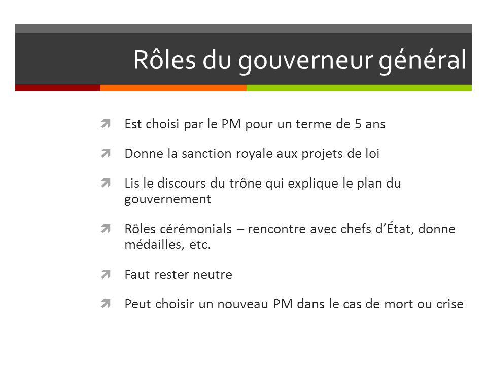 Rôles du gouverneur général Est choisi par le PM pour un terme de 5 ans Donne la sanction royale aux projets de loi Lis le discours du trône qui expli