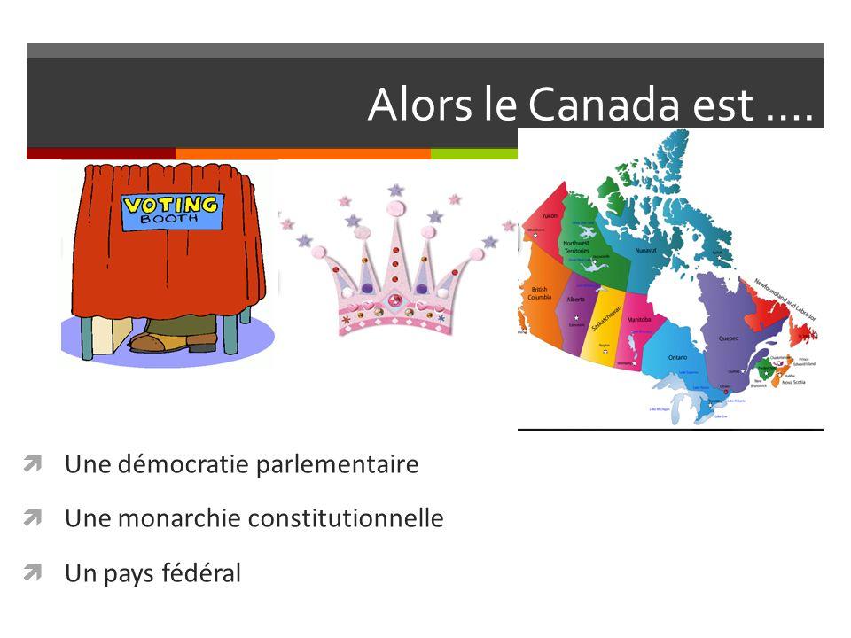 Alors le Canada est …. Une démocratie parlementaire Une monarchie constitutionnelle Un pays fédéral