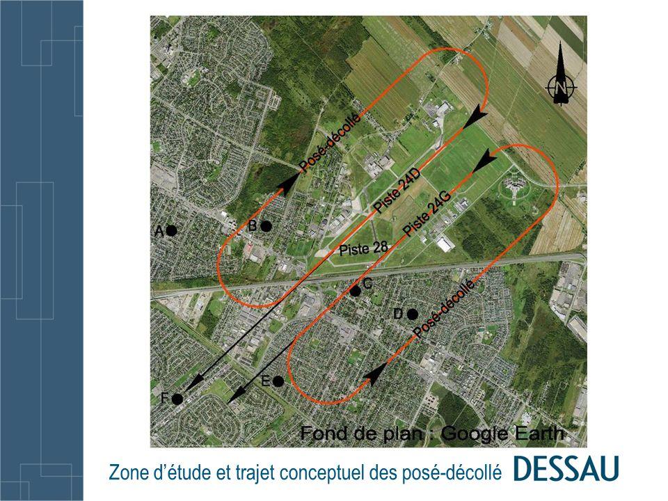 Zone détude et trajet conceptuel des posé-décollé