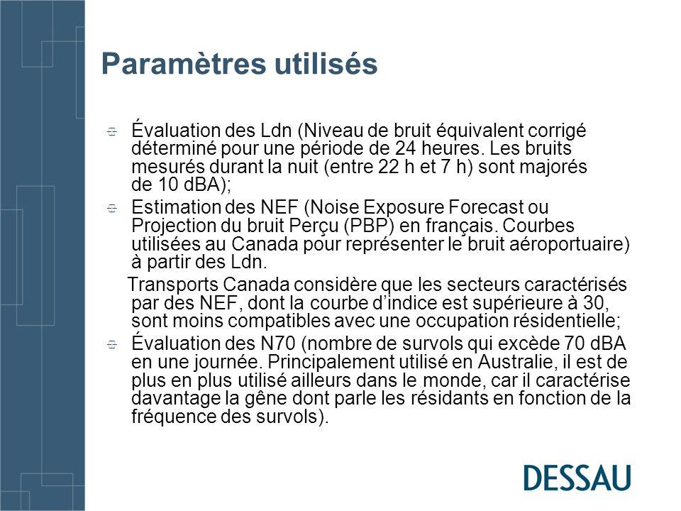 Paramètres utilisés Évaluation des Ldn (Niveau de bruit équivalent corrigé déterminé pour une période de 24 heures.