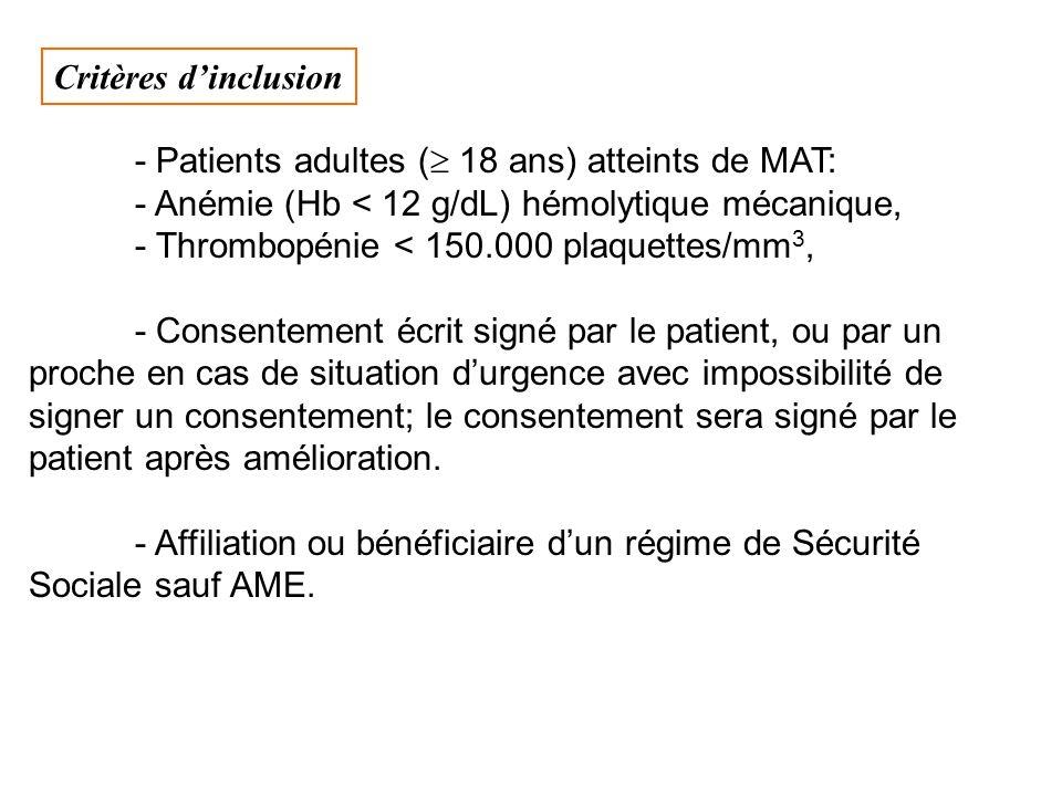 - Patients adultes ( 18 ans) atteints de MAT: - Anémie (Hb < 12 g/dL) hémolytique mécanique, - Thrombopénie < 150.000 plaquettes/mm 3, - Consentement