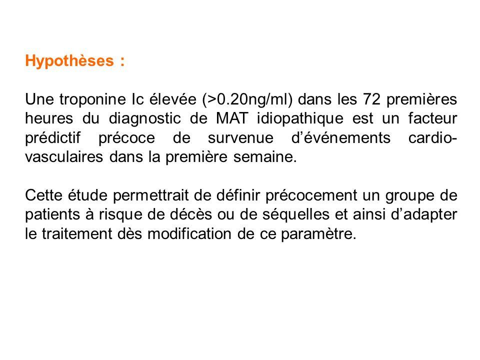 Hypothèses : Une troponine Ic élevée (>0.20ng/ml) dans les 72 premières heures du diagnostic de MAT idiopathique est un facteur prédictif précoce de s