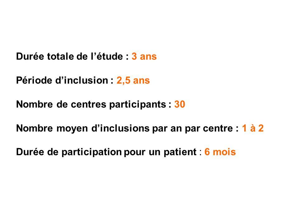 Durée totale de létude : 3 ans Période dinclusion : 2,5 ans Nombre de centres participants : 30 Nombre moyen dinclusions par an par centre : 1 à 2 Durée de participation pour un patient : 6 mois