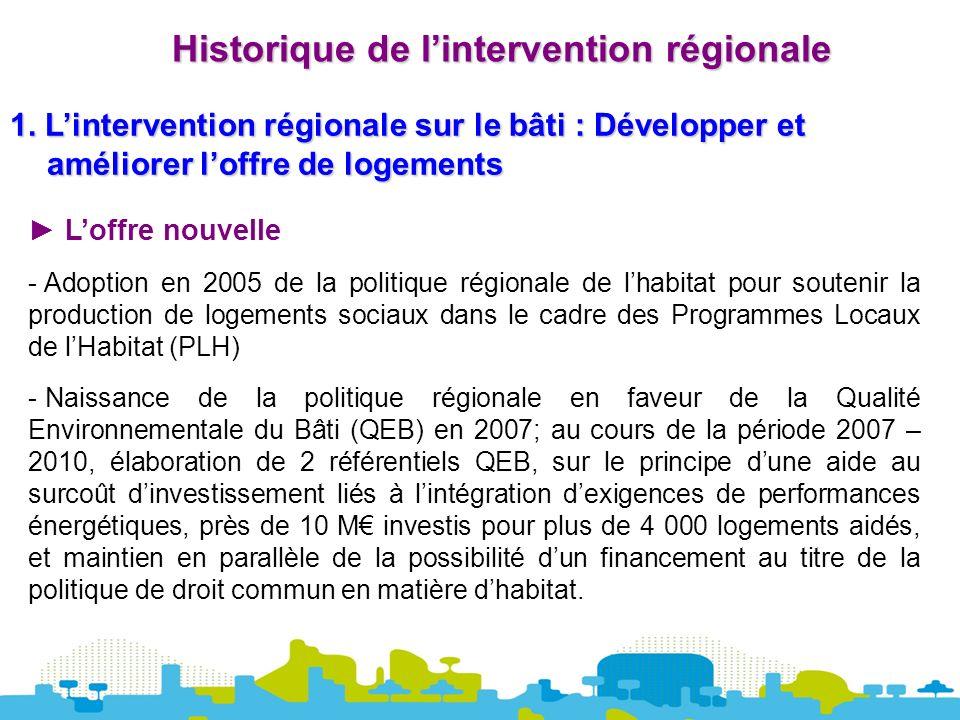 Loffre nouvelle - Adoption en 2005 de la politique régionale de lhabitat pour soutenir la production de logements sociaux dans le cadre des Programmes Locaux de lHabitat (PLH) - Naissance de la politique régionale en faveur de la Qualité Environnementale du Bâti (QEB) en 2007; au cours de la période 2007 – 2010, élaboration de 2 référentiels QEB, sur le principe dune aide au surcoût dinvestissement liés à lintégration dexigences de performances énergétiques, près de 10 M investis pour plus de 4 000 logements aidés, et maintien en parallèle de la possibilité dun financement au titre de la politique de droit commun en matière dhabitat.