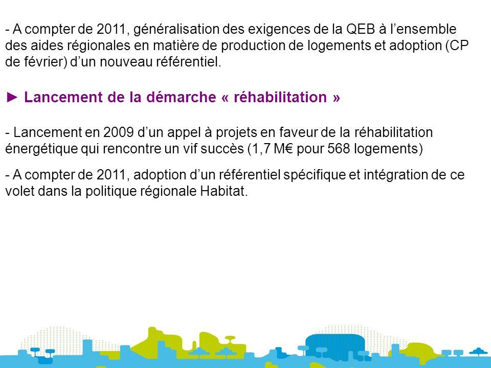- A compter de 2011, généralisation des exigences de la QEB à lensemble des aides régionales en matière de production de logements et adoption (CP de février) dun nouveau référentiel.