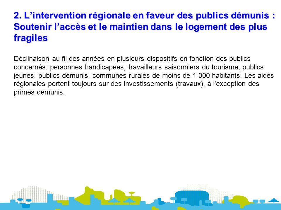 2. Lintervention régionale en faveur des publics démunis : Soutenir laccès et le maintien dans le logement des plus fragiles Déclinaison au fil des an