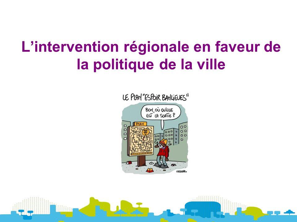 Volet social de la politique de la ville: les CUCS La géographie prioritaire en Rhône-Alpes - 36 Contrats Urbains de Cohésion Sociale (CUCS) dont 13 intercommunaux, nés à la suite des Contrats de ville - 246 quartiers en Rhône-Alpes, dont 64 en Zone urbaine sensible (ZUS), 7 en Zone franche urbaine (ZFU) - 18 sites entrant en CUCS et qui ne bénéficiaient pas de contrat de ville Cadre dintervention Protocole daccord entre lÉtat et la Région 2007-2012 Appels à projets annuels à partir desquels sont élaborées des programmations dactions sur lesquelles se positionne chaque financeur lors de COPIL (plancher dintervention régionale en fonctionnement: 5 000/action, en investissement: 20 000/action) Engagement financier Total sur 6 ans: 100 M