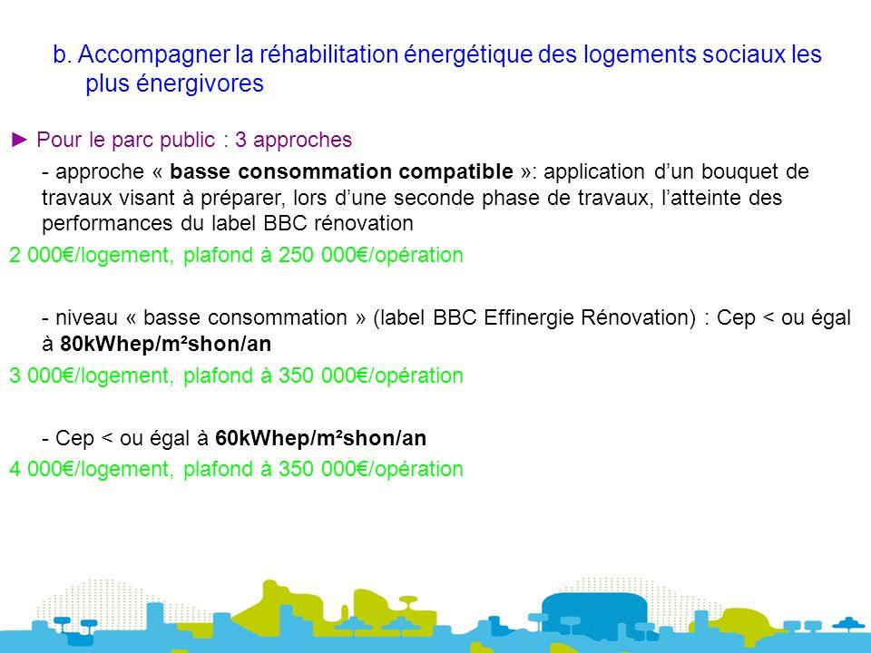 b. Accompagner la réhabilitation énergétique des logements sociaux les plus énergivores Pour le parc public : 3 approches - approche « basse consommat