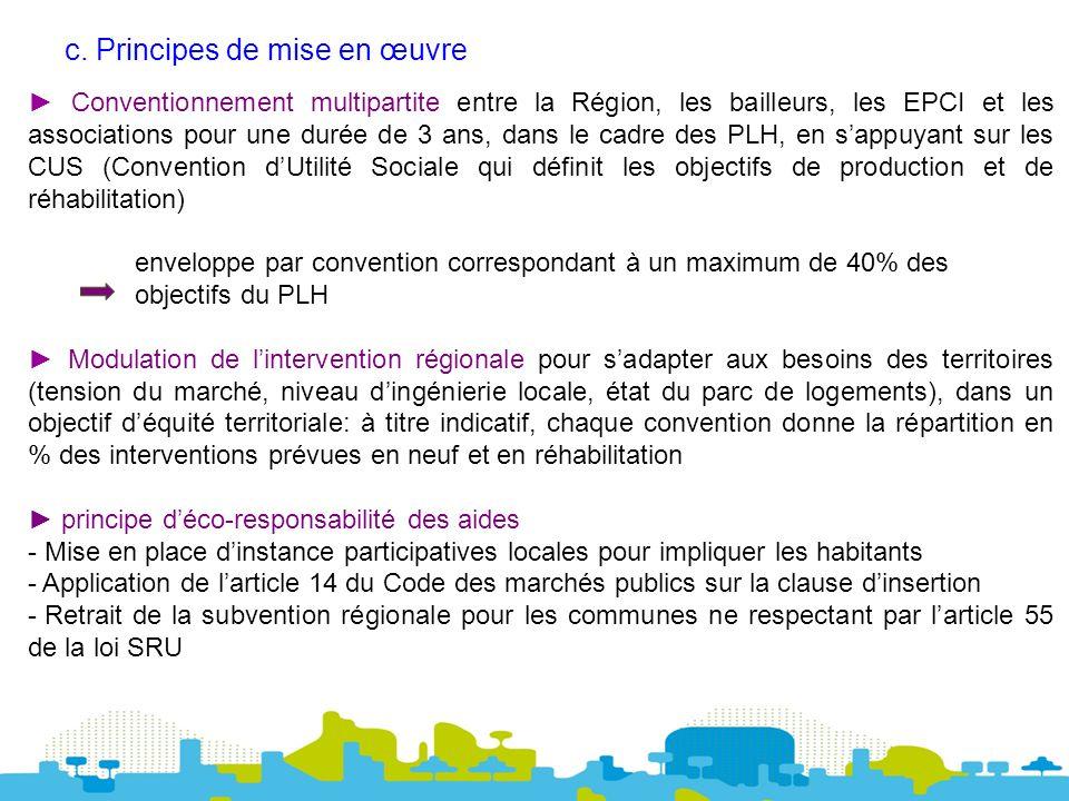 c. Principes de mise en œuvre Conventionnement multipartite entre la Région, les bailleurs, les EPCI et les associations pour une durée de 3 ans, dans