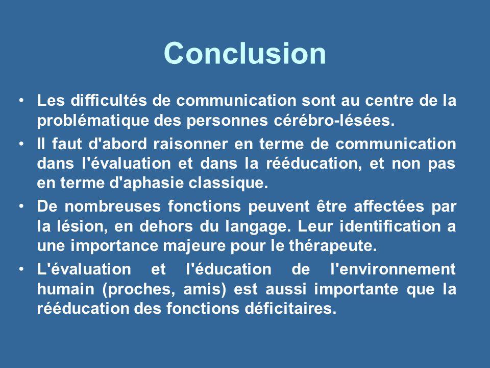 Conclusion Les difficultés de communication sont au centre de la problématique des personnes cérébro-lésées. Il faut d'abord raisonner en terme de com