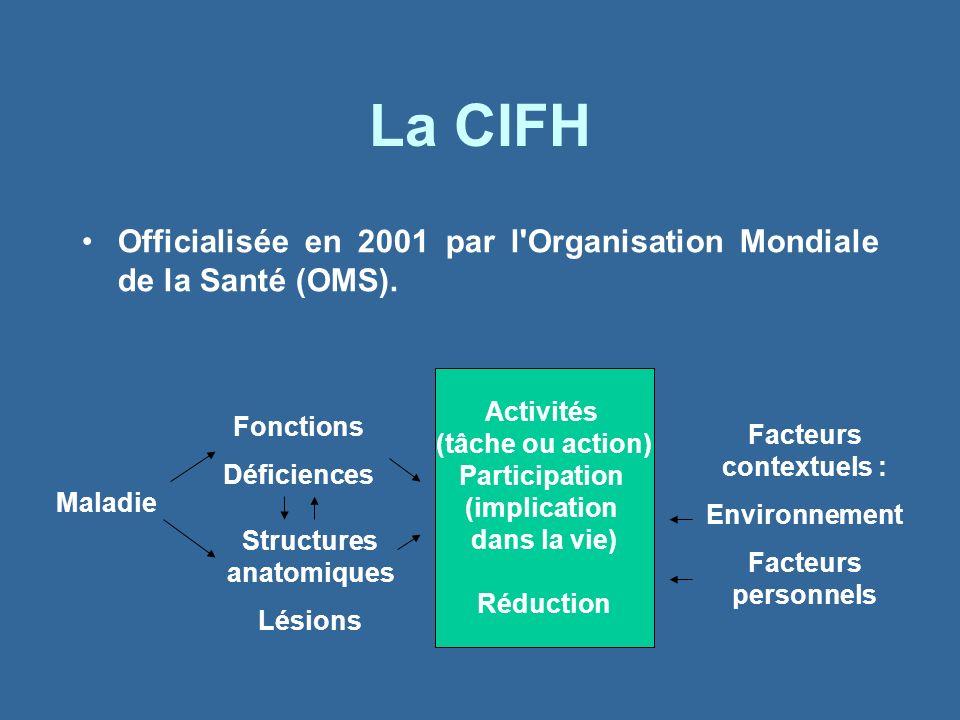 La CIFH Officialisée en 2001 par l'Organisation Mondiale de la Santé (OMS). Fonctions Déficiences Maladie Facteurs contextuels : Environnement Facteur