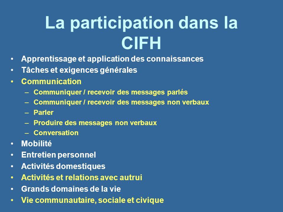 La participation dans la CIFH Apprentissage et application des connaissances Tâches et exigences générales Communication –Communiquer / recevoir des m