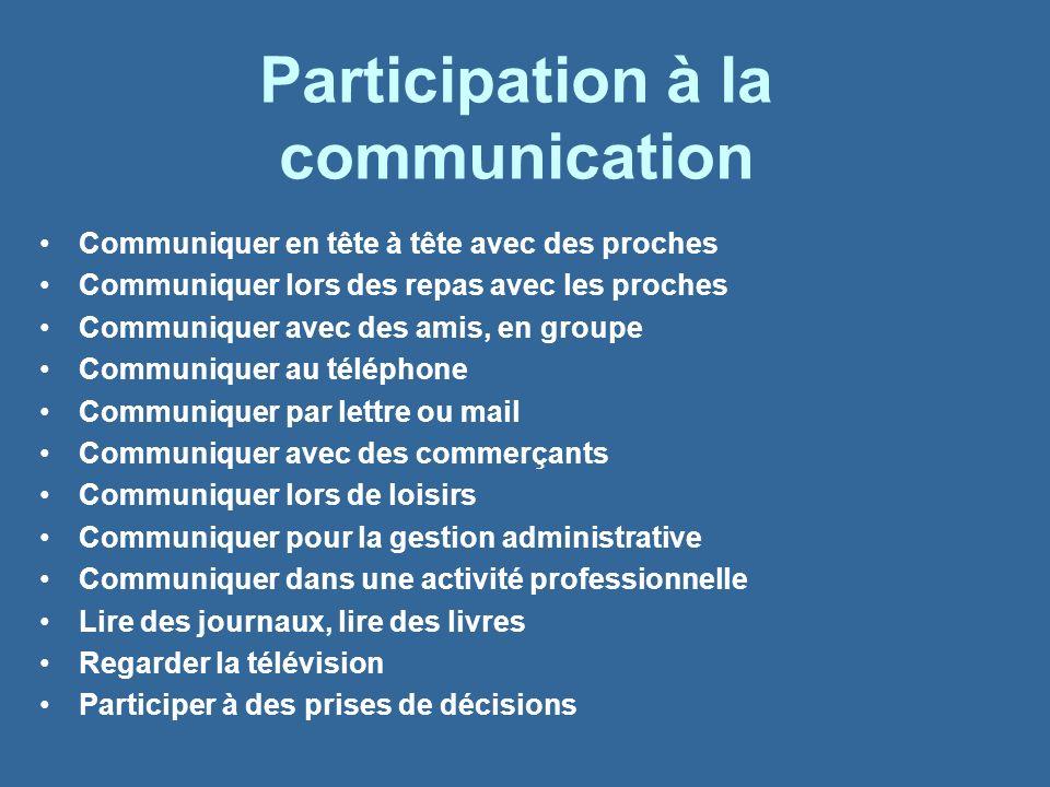 Participation à la communication Communiquer en tête à tête avec des proches Communiquer lors des repas avec les proches Communiquer avec des amis, en