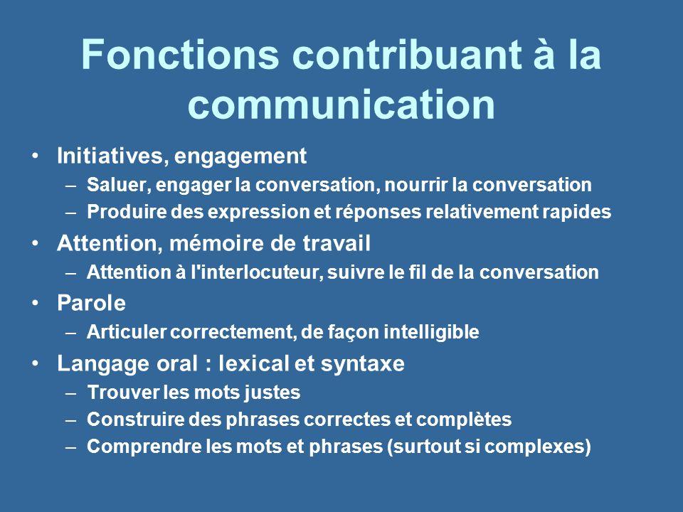 Fonctions contribuant à la communication Initiatives, engagement –Saluer, engager la conversation, nourrir la conversation –Produire des expression et