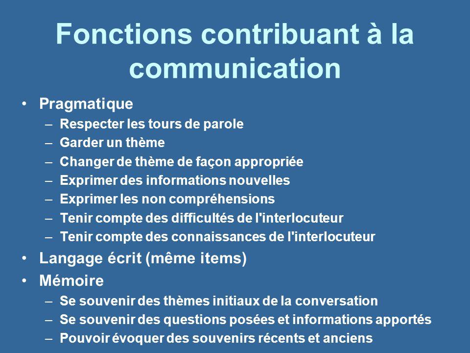 Fonctions contribuant à la communication Pragmatique –Respecter les tours de parole –Garder un thème –Changer de thème de façon appropriée –Exprimer d