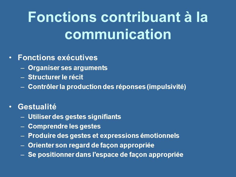 Fonctions contribuant à la communication Fonctions exécutives –Organiser ses arguments –Structurer le récit –Contrôler la production des réponses (imp