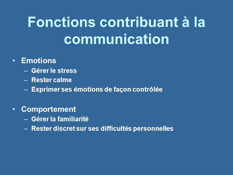 Fonctions contribuant à la communication Emotions –Gérer le stress –Rester calme –Exprimer ses émotions de façon contrôlée Comportement –Gérer la fami