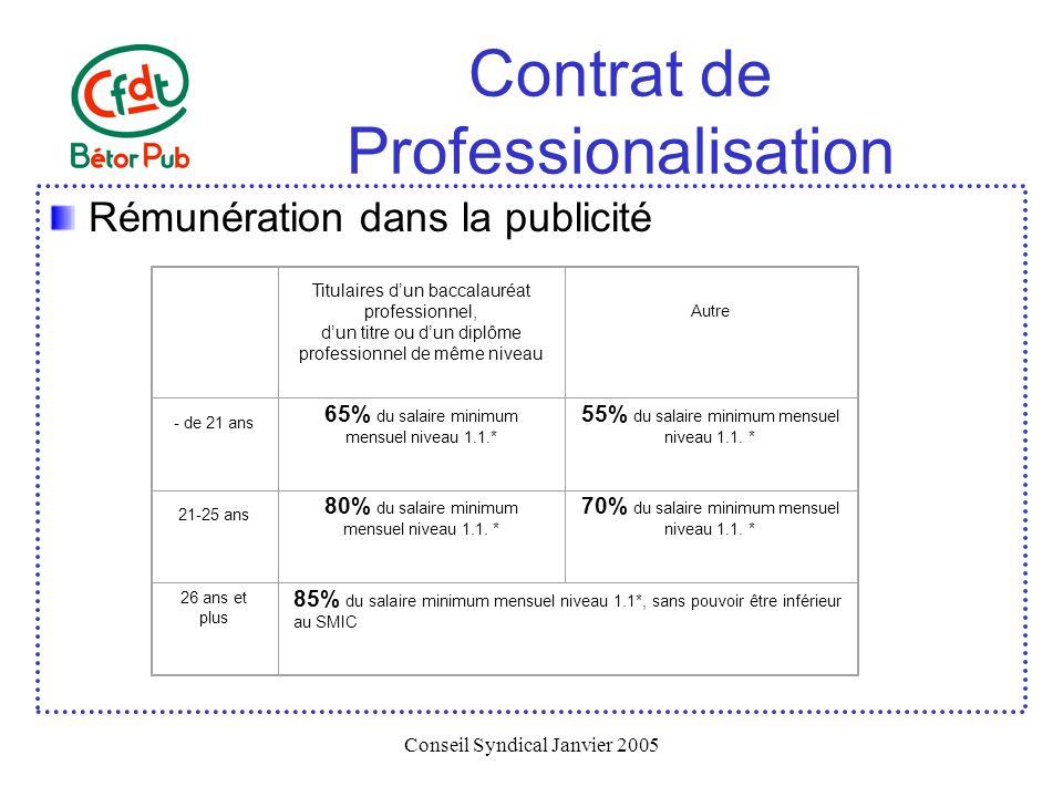 Conseil Syndical Janvier 2005 Contrat de Professionalisation Rémunération dans la publicité Titulaires dun baccalauréat professionnel, dun titre ou du