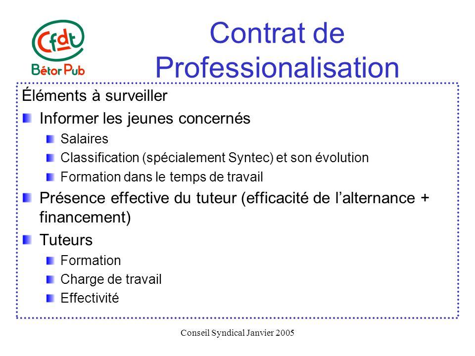 Conseil Syndical Janvier 2005 Contrat de Professionalisation Éléments à surveiller Informer les jeunes concernés Salaires Classification (spécialement