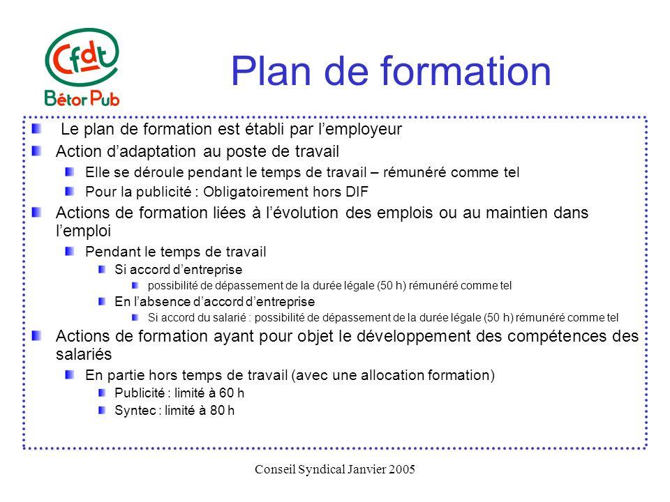 Conseil Syndical Janvier 2005 Plan de formation Le plan de formation est établi par lemployeur Action dadaptation au poste de travail Elle se déroule
