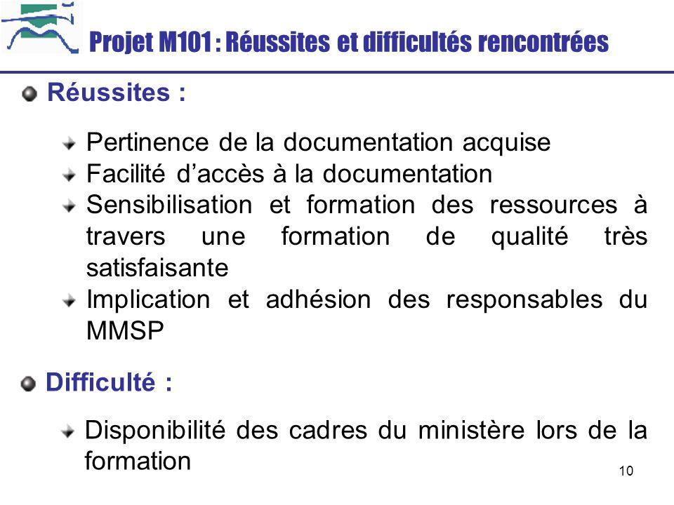10 Projet M101 : Réussites et difficultés rencontrées Réussites : Pertinence de la documentation acquise Facilité daccès à la documentation Sensibilis