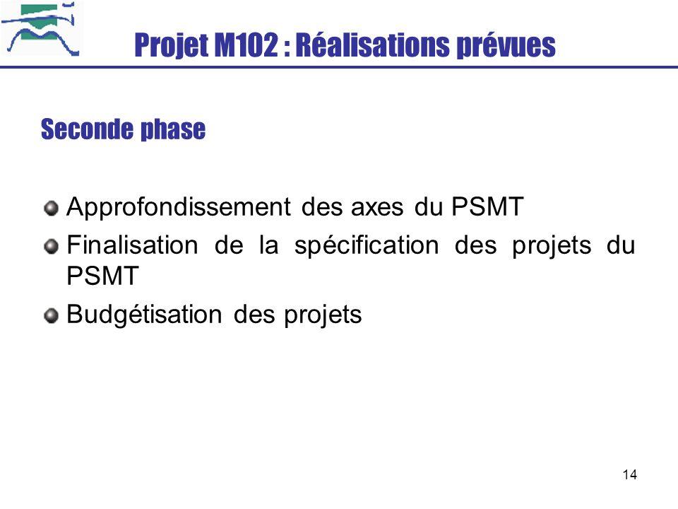 14 Projet M102 : Réalisations prévues Seconde phase Approfondissement des axes du PSMT Finalisation de la spécification des projets du PSMT Budgétisat