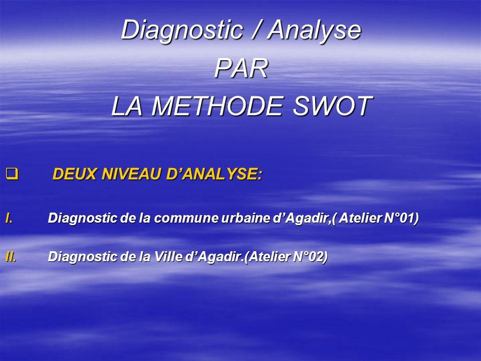 Planification stratégique : Phasage 1ORGAANISATION ORGANISATION Accord initial DEFINITION DE DOMAINES CRITIQUES ANALYSEINTERNE ANALYSEEXTERNE DEFINITION DES OBJECTIFS DÉVELOPPEMENT DE STRATÉGIES PLAN D ACTION EXÉCUTION 2 ANALYSE / DIAGNOSTIC 3ELABORATIOND OBJECTIFS 4PROJETS 5 MISE EN OEUVRE EVALUATION PERMANENTE Vision et valeurs Sélection doptions stratégiques MISSION