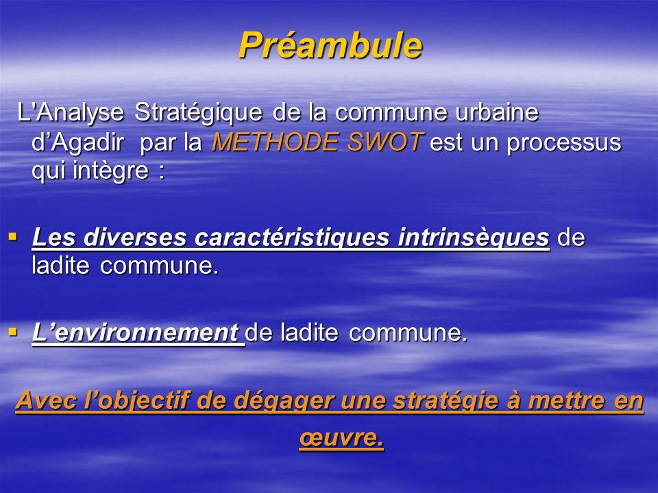 Diagnostic / Analyse stratégique de la commune urbaine DAgadir par la méthode SWOT PREMIERE PARTIE