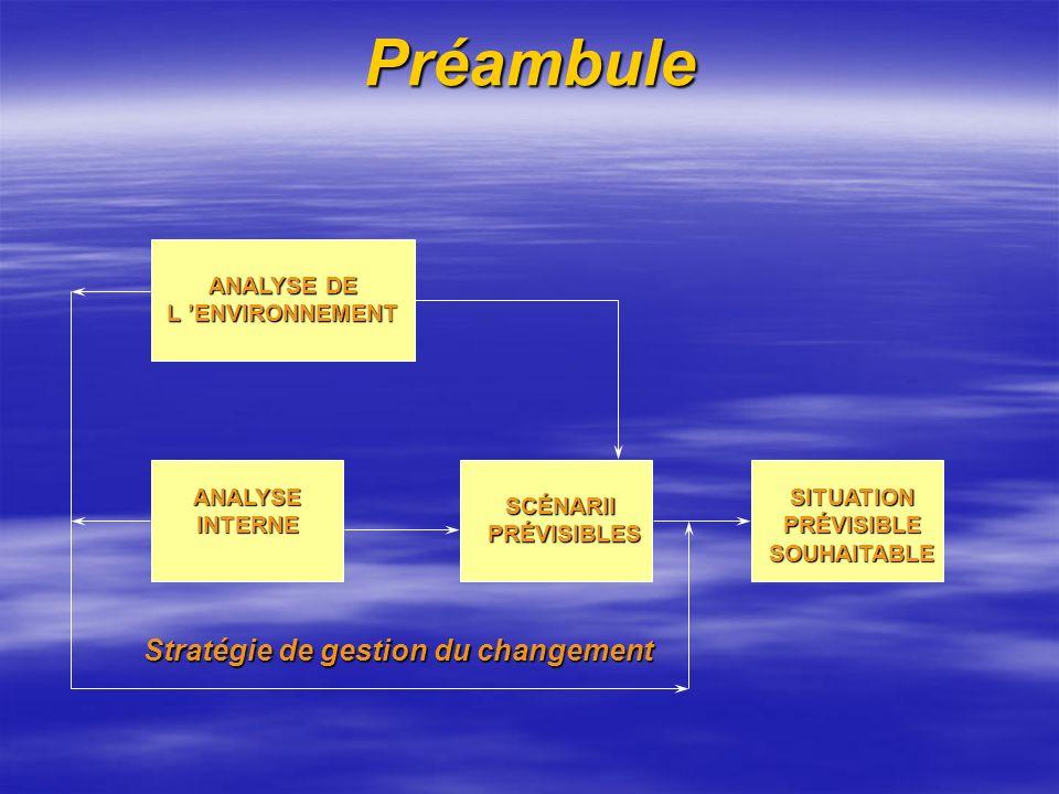 Préambule L'Analyse Stratégique de la commune urbaine dAgadir par la METHODE SWOT est un processus qui intègre : L'Analyse Stratégique de la commune u
