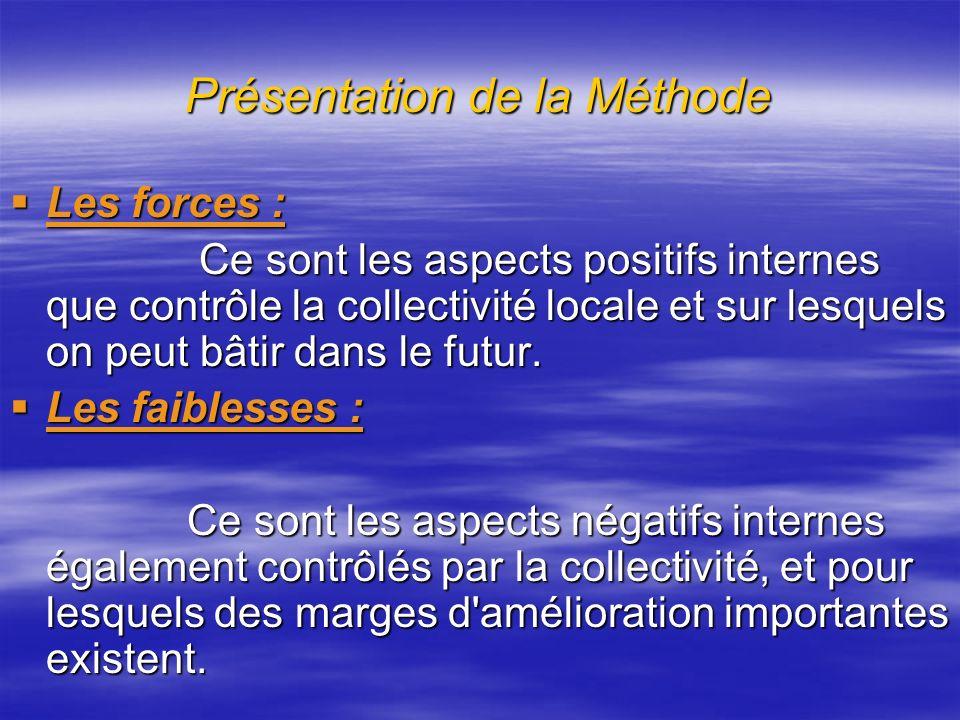 Présentation de la Méthode SWOT est lAcronyme formé à partir des mots : Strenghts : Forces.
