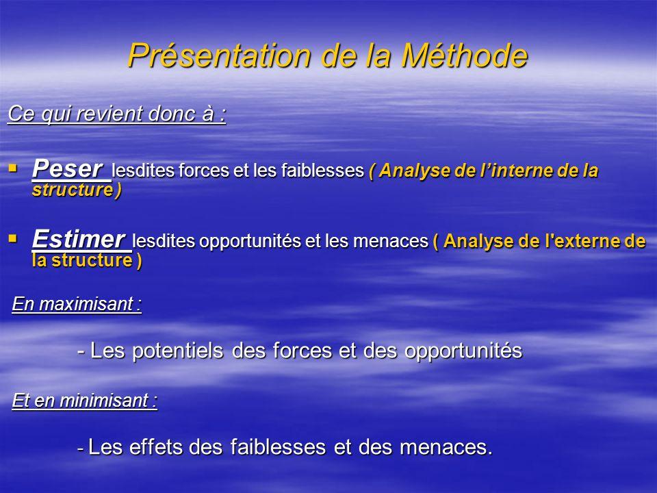 Présentation de la Méthode L'analyse SWOT est une méthode d'analyse stratégique qui : Combine l'étude des forces et des faiblesses de la structure à é
