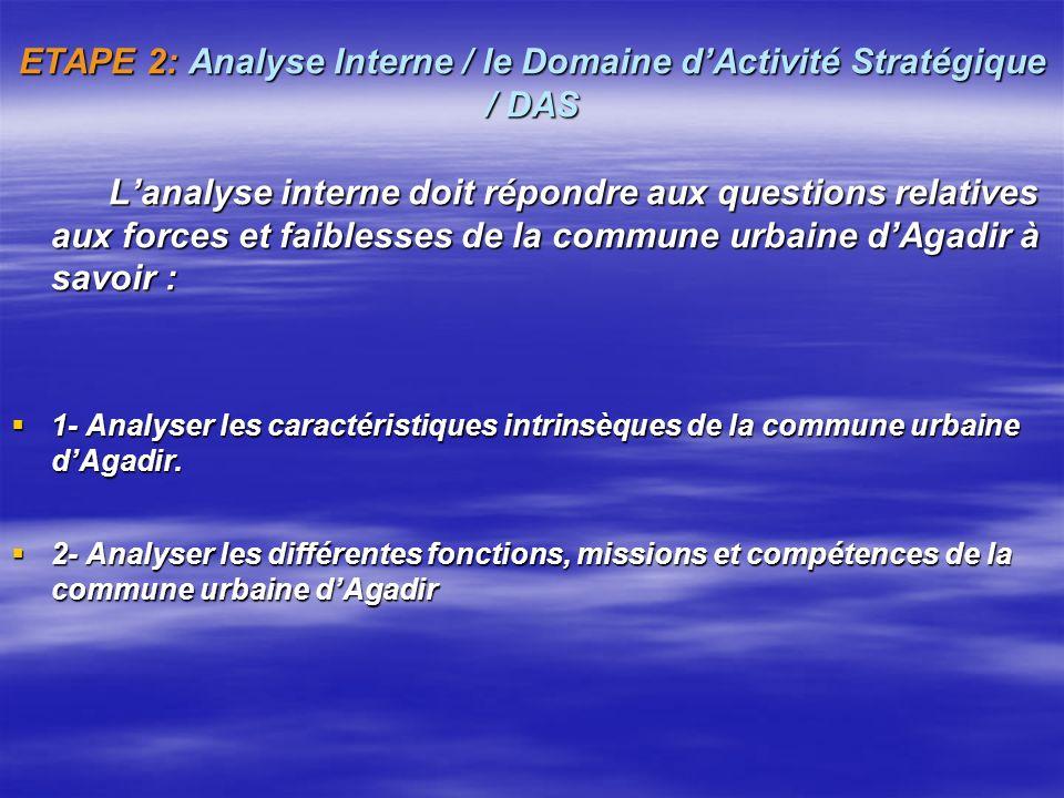 ETAPE 2: Analyse Interne / le Domaine dActivité Stratégique / DAS Etude des forces Identification de tous les aspects positifs internes que contrôle la collectivité locale, et sur lesquels on peut bâtir dans le futur.