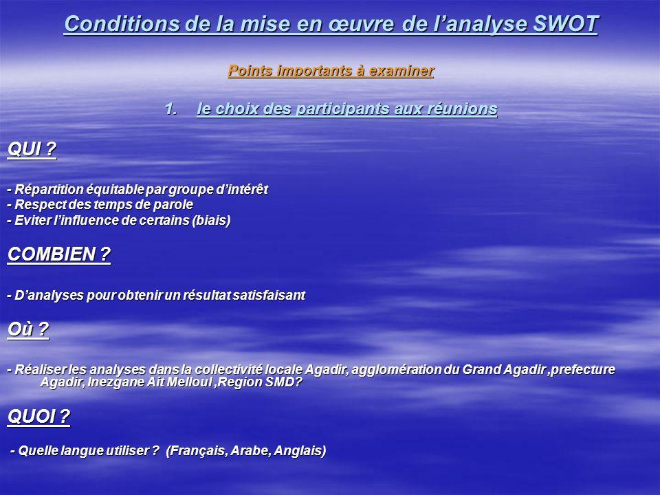Schéma global de la mise en œuvre de lanalyse SWOT Conditions demploi de loutil Choix du niveau danalyse Préparation des Ateliers Identification et ét