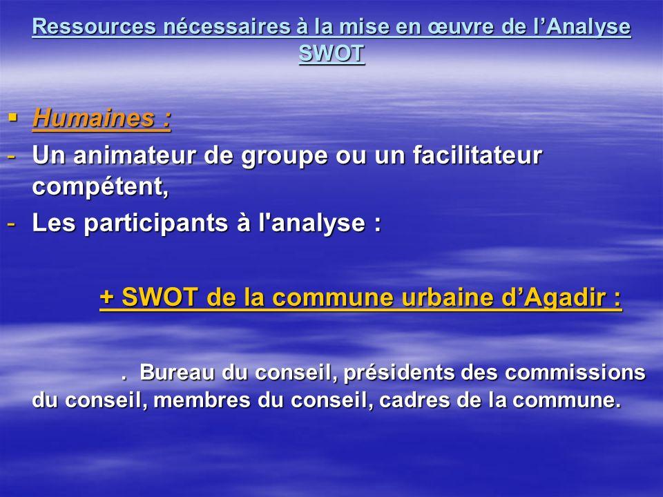 Ressources nécessaires à la mise en œuvre de lAnalyse SWOT En temps : En temps : - Quelques jours de préparation, une journée pour réunir les personnes et deux journées pour finaliser l analyse.