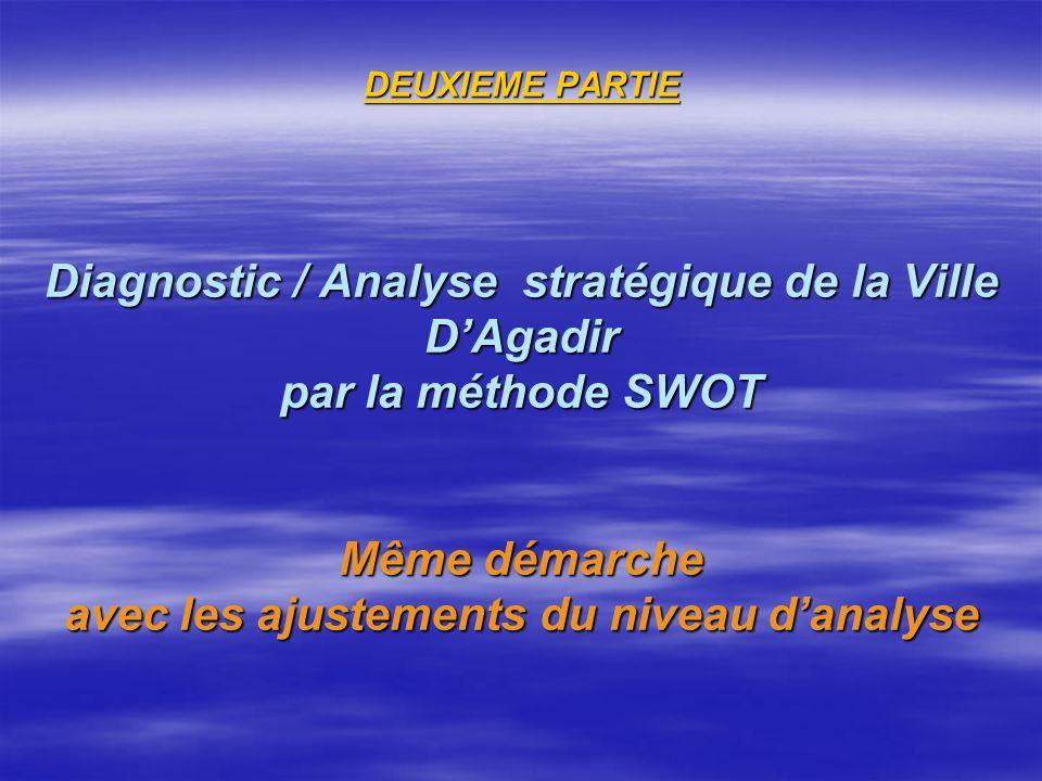 Check-list destinée aux gestionnaires L analyse SWOT a-t-elle été justifiée .