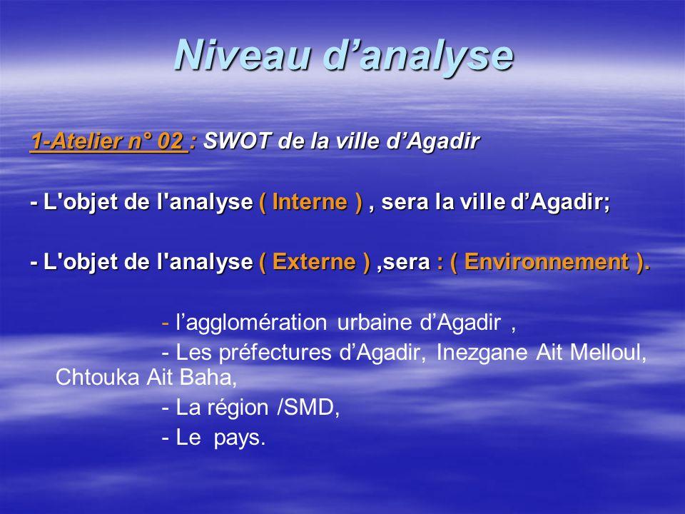 Diagnostic / Analyse stratégique de la Ville DAgadir par la méthode SWOT Même démarche avec les ajustements du niveau danalyse DEUXIEME PARTIE