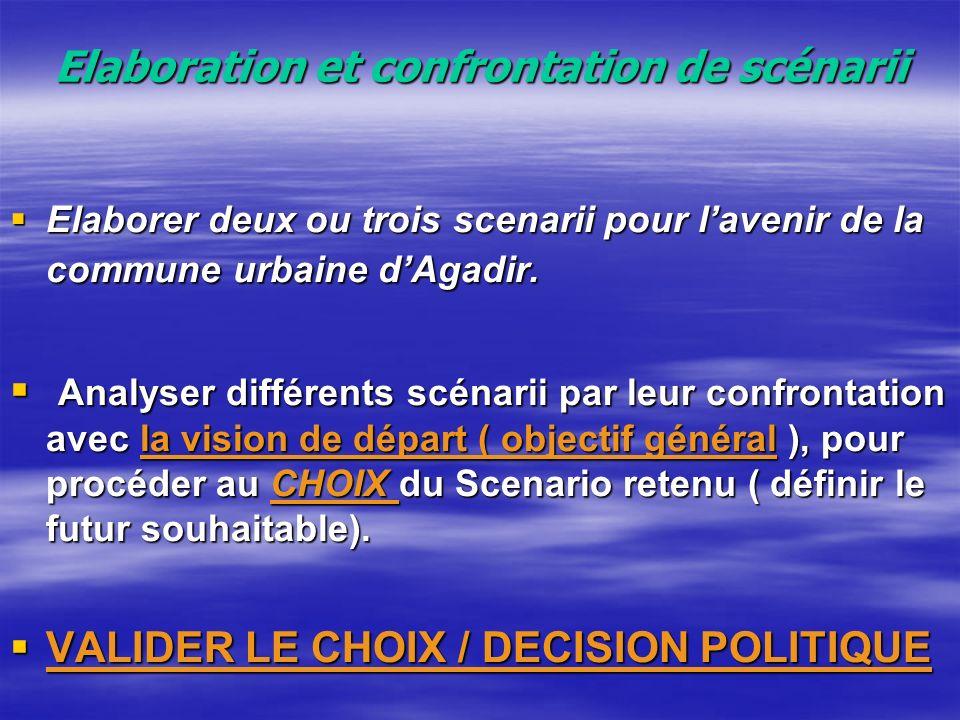 PLANIFICATION PREMIER VOLET : La Commune Urbaine DAgadir