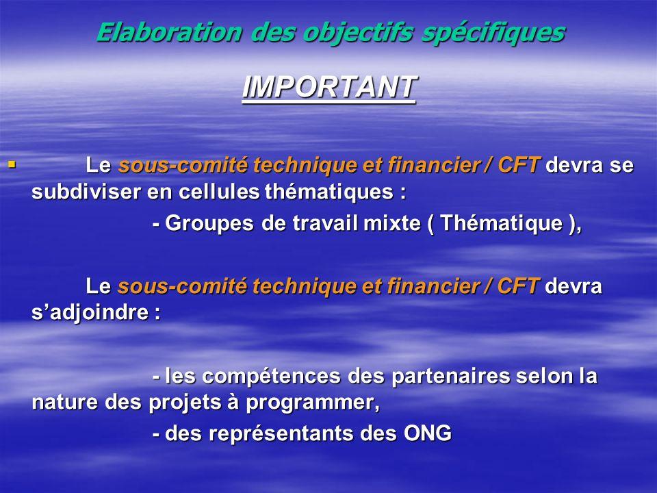 Elaboration des objectifs spécifiques Pour les deux volets précédents - 1- La Commune Urbaine dAgadir, -2- La Ville dAgadir, Décliner les Objectifs sp