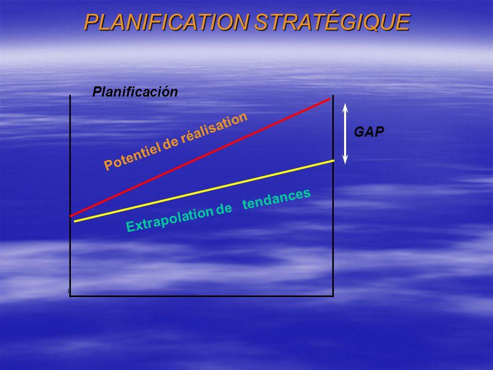 ETAPE 2: Analyse Interne / le Domaine dActivité Stratégique / DAS Définition du Domaine d Activité Stratégique / DAS : Définition du Domaine d Activité Stratégique / DAS : Lensemble des missions et compétences, prestations de services, destinés à satisfaire les différentes attentes et expressions de besoins de lenvironnement,constituent le Domaine d Activité Stratégique / DAS de la commune urbaine dAgadir.