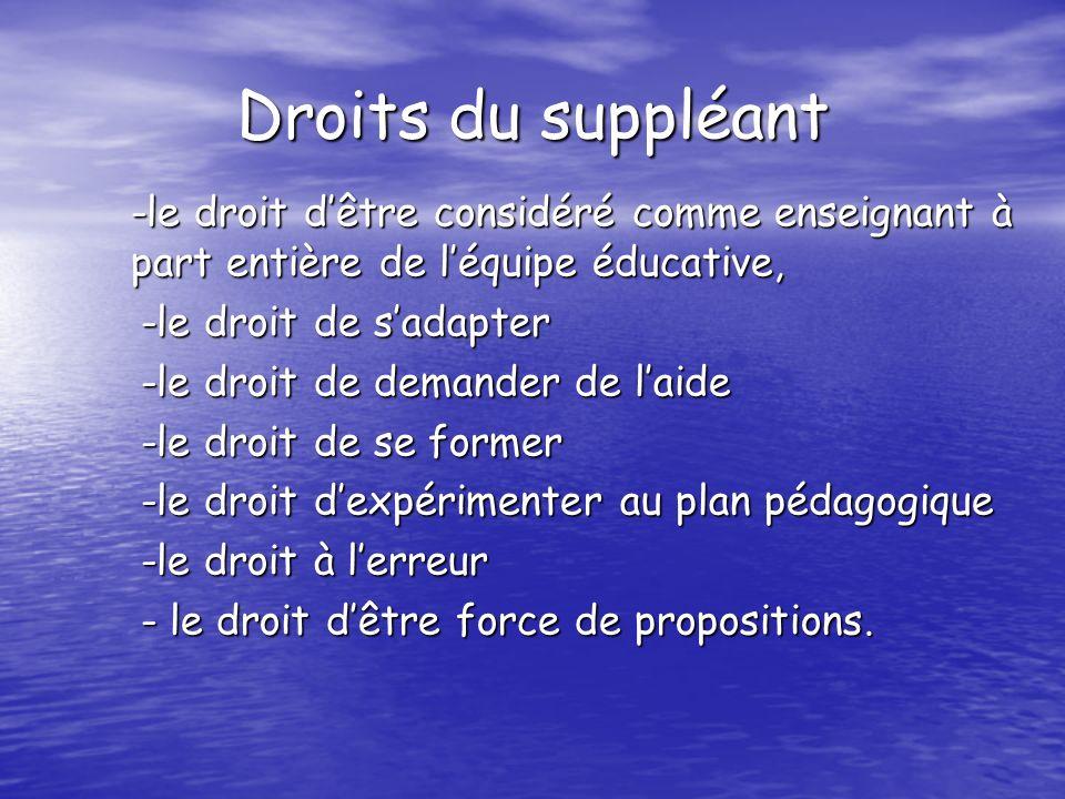 Droits du suppléant -le droit dêtre considéré comme enseignant à part entière de léquipe éducative, -le droit de sadapter -le droit de sadapter -le dr