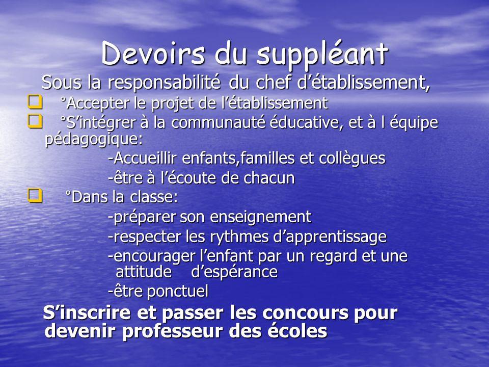 Le parcours de formation dun suppléant candidat pour être professeur des écoles - Accepter des suppléances avec un accompagnement et des visites conseils - Accepter des suppléances avec un accompagnement et des visites conseils - Obtenir laccord de la DDEC du Gard - Obtenir laccord de la DDEC du Gard -Se présenter aux Épreuves de Maths et Français organisées par le Centre de formation professionnel de Montpellier -Se présenter aux Épreuves de Maths et Français organisées par le Centre de formation professionnel de Montpellier - Participer aux entretiens organisés par le CFP pour sélectionner les candidats à la 1ere année - Participer aux entretiens organisés par le CFP pour sélectionner les candidats à la 1ere année Modalités pour les candidats sélectionnés Modalités pour les candidats sélectionnés - inscription à lICFP de Montpellier: - inscription à lICFP de Montpellier: * première année de formation didactique et pédagogique et préparation au concours de Concours de Recrutement de Professeurs des Ecoles * première année de formation didactique et pédagogique et préparation au concours de Concours de Recrutement de Professeurs des Ecoles * Fin de 1 ère année: concours * Fin de 1 ère année: concours En cas de réussite: * seconde année de formation avec préparation à la professionnalisation.