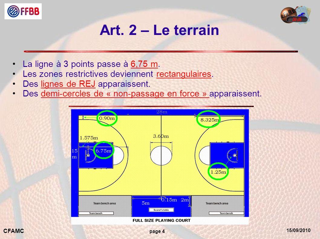 15/09/2010 CFAMC page 4 Art. 2 – Le terrain La ligne à 3 points passe à 6,75 m.