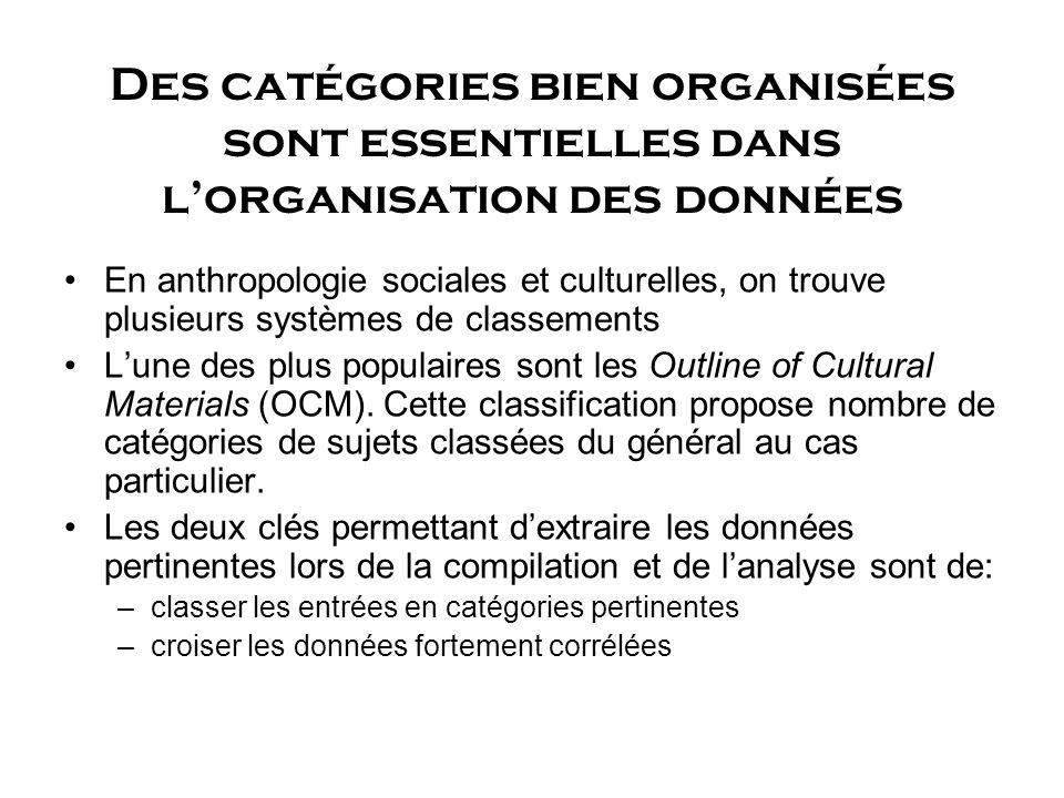 Des catégories bien organisées sont essentielles dans lorganisation des données En anthropologie sociales et culturelles, on trouve plusieurs systèmes de classements Lune des plus populaires sont les Outline of Cultural Materials (OCM).