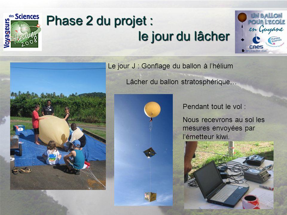 Phase 2 du projet : le jour du lâcher Le jour J : Gonflage du ballon à lhélium Lâcher du ballon stratosphérique… Pendant tout le vol : Nous recevrons au sol les mesures envoyées par lémetteur kiwi.