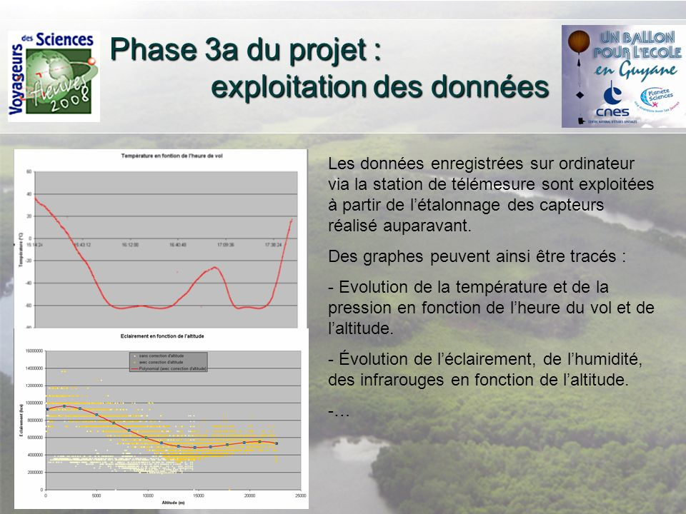 Phase 3a du projet : exploitation des données Les données enregistrées sur ordinateur via la station de télémesure sont exploitées à partir de létalonnage des capteurs réalisé auparavant.