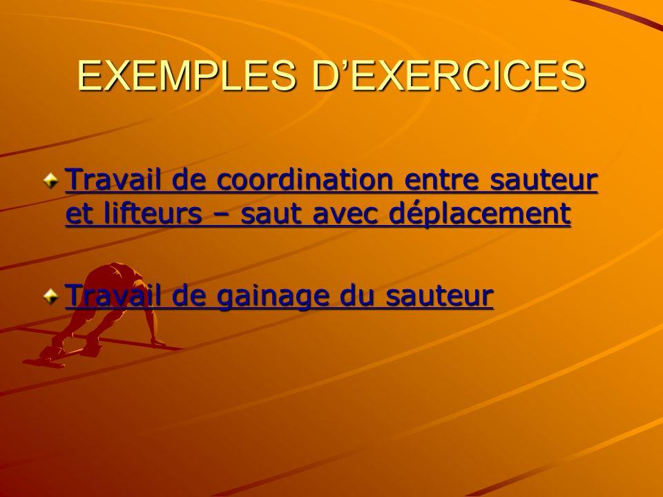 EXEMPLES DEXERCICES Travail de coordination entre sauteur et lifteurs – saut avec déplacement Travail de coordination entre sauteur et lifteurs – saut