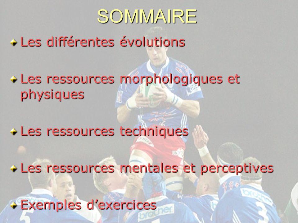 SOMMAIRE Les différentes évolutions Les ressources morphologiques et physiques Les ressources techniques Les ressources mentales et perceptives Exemples dexercices
