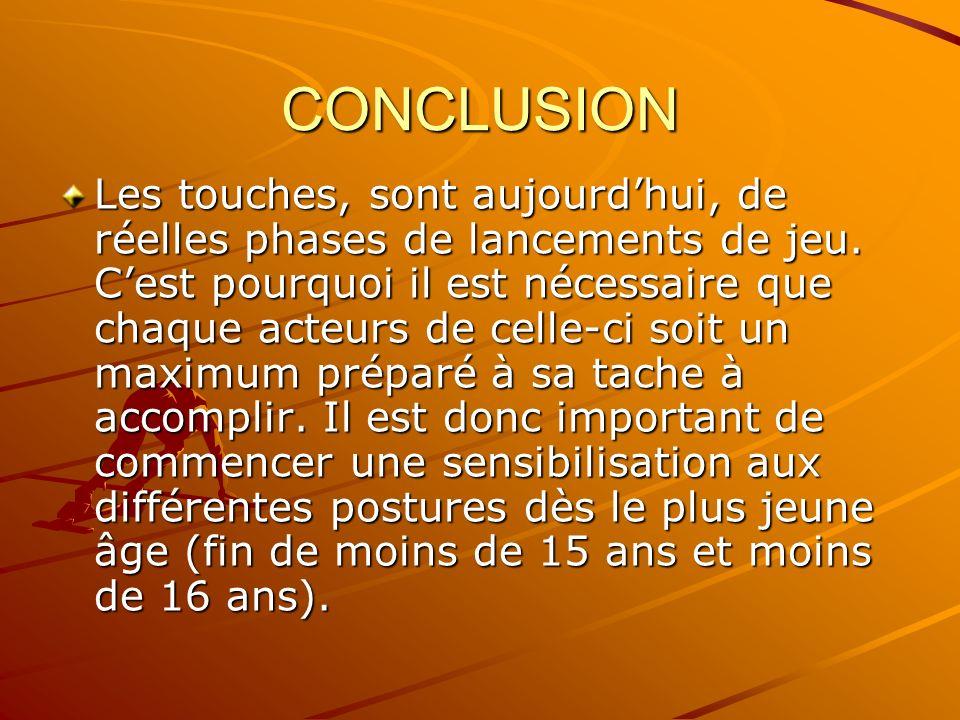 CONCLUSION Les touches, sont aujourdhui, de réelles phases de lancements de jeu.