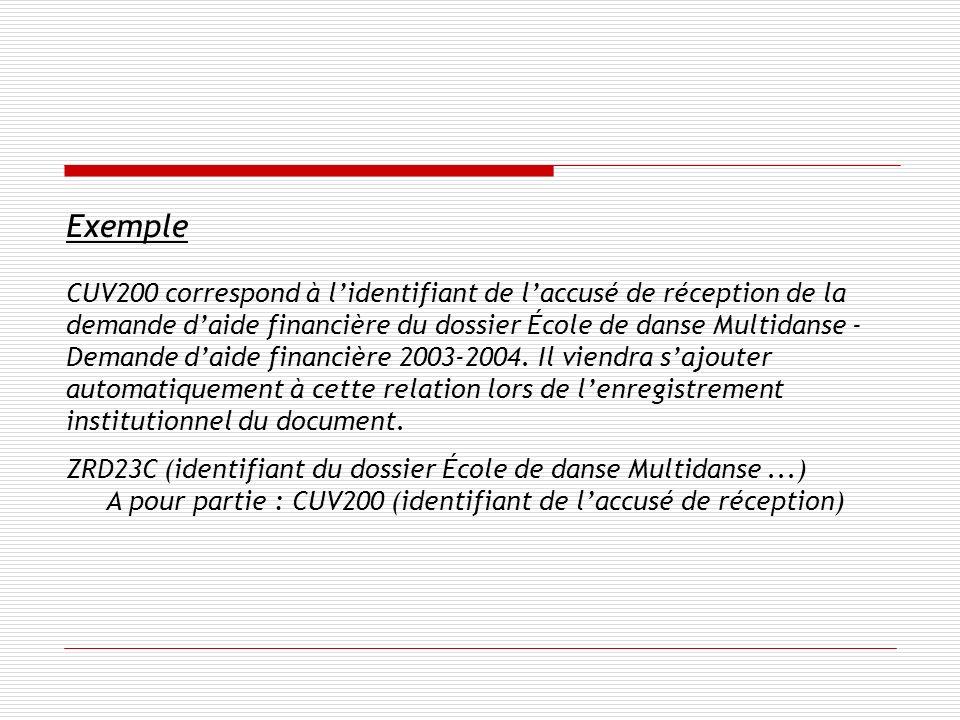 Exemple CUV200 correspond à lidentifiant de laccusé de réception de la demande daide financière du dossier École de danse Multidanse - Demande daide financière 2003-2004.